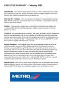 February 2021 ridership report
