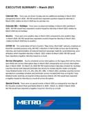 March 2021 ridership report