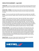 April 2021 ridership report