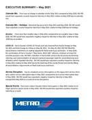 May 2021 ridership report