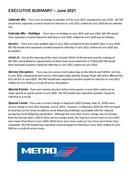 June 2021 ridership report