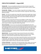 August 2021 ridership report