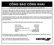 CARES Act (Vietnamese)